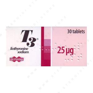 t3 liothyronin